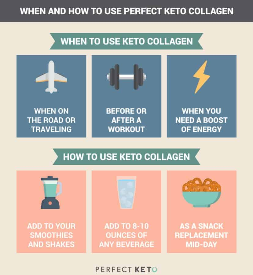 perfect keto collagen infographic cheat sheet