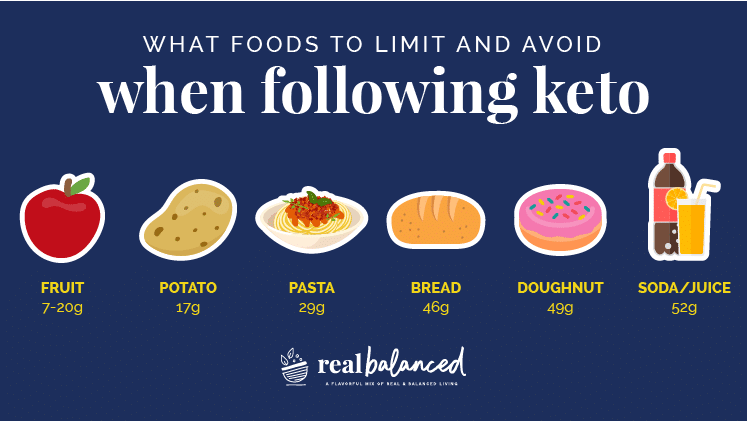 Foods-NOT-to-Eat-Infographic